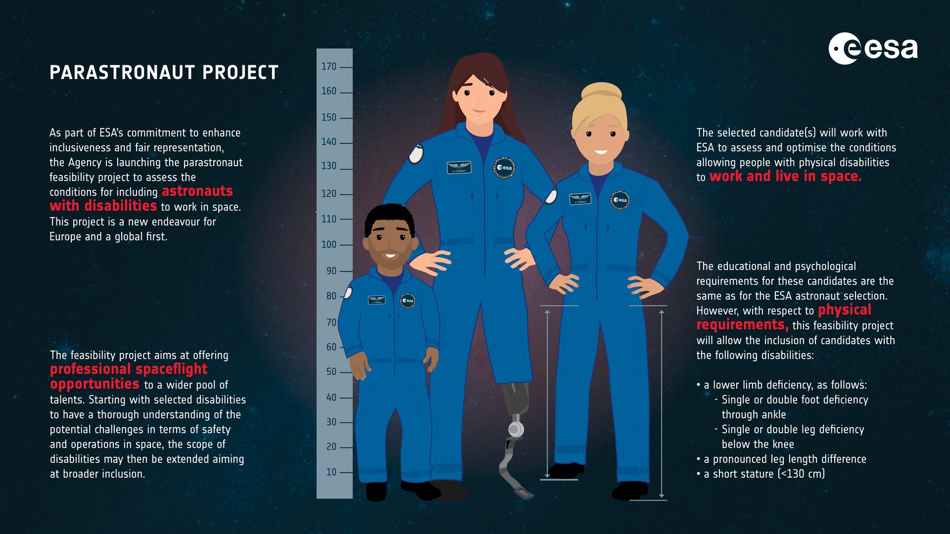 L'Agència Espacial Europea convoca per primera vegada places per a astronautes amb discapacitat física